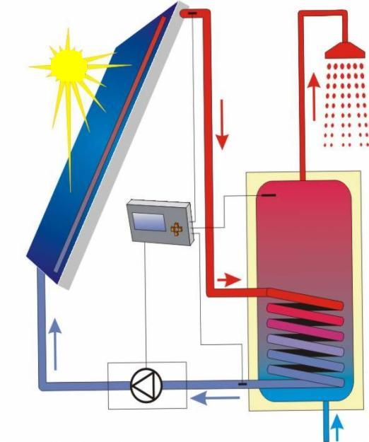 Также среди недостатков таких систем были невысокая энергоэффективность...
