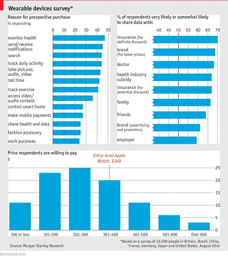 The-Economist4-905x1024