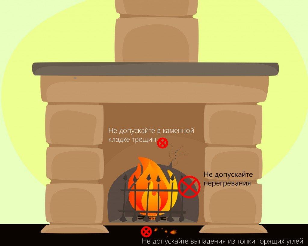 fireplace_rus