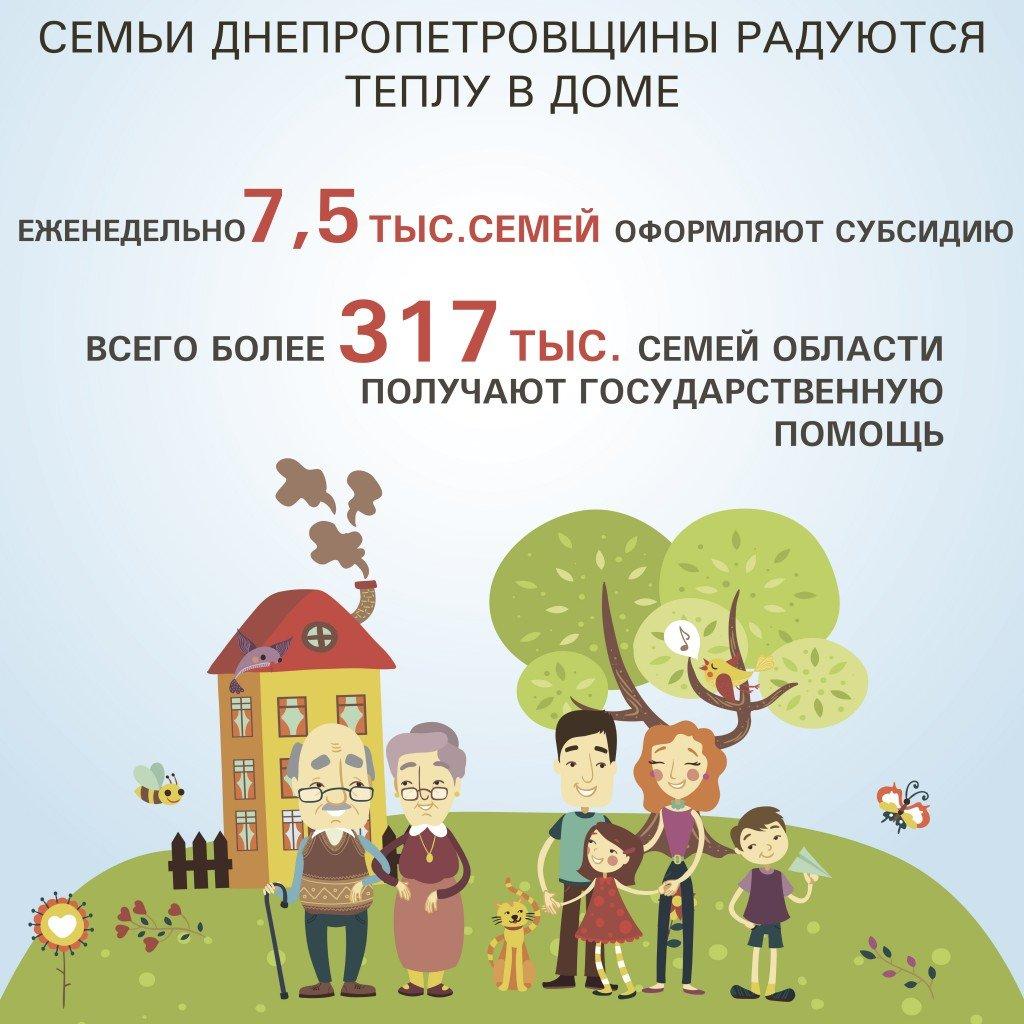 СУБСИД_УКР_17.11.15