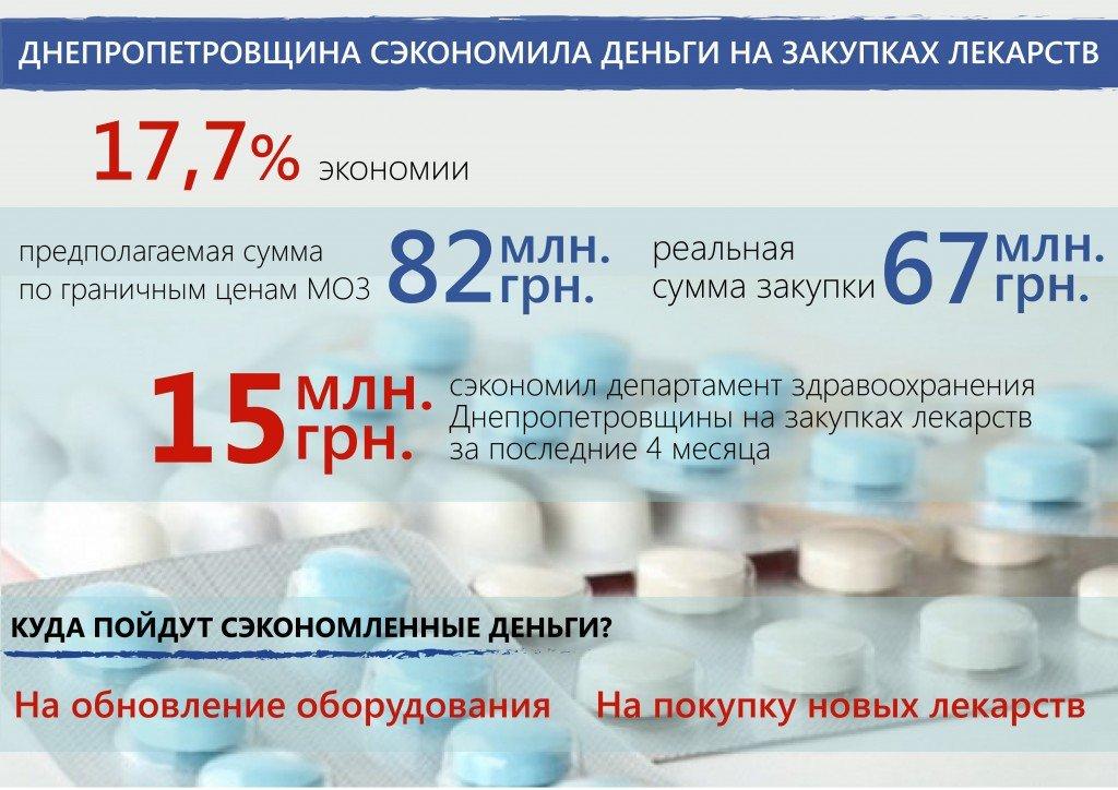 экономия_укр