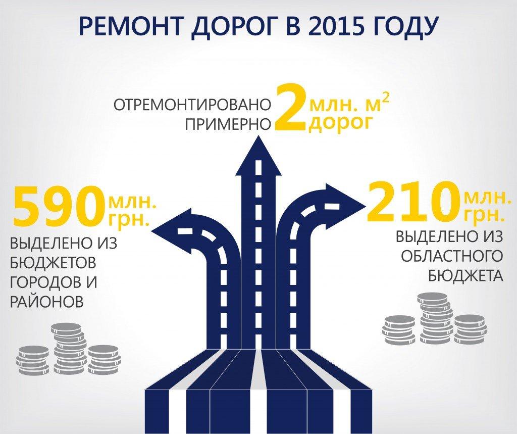 недельный отчет_01_рус_05.11.2015