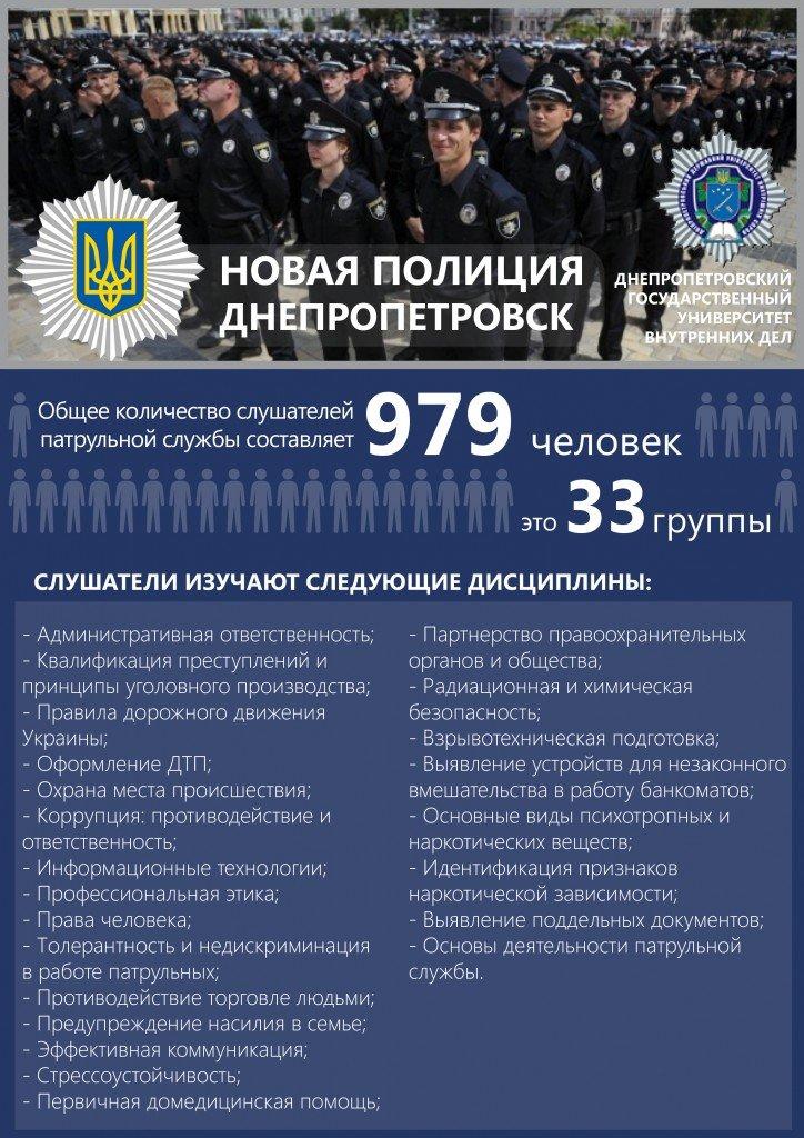 полиция_днепр_рус_01