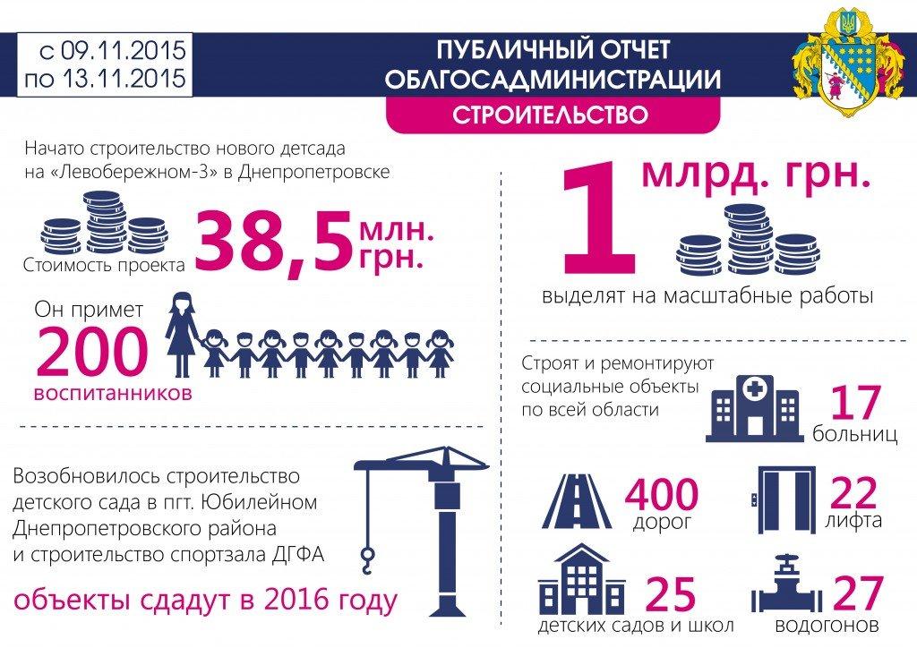 строительство_рус