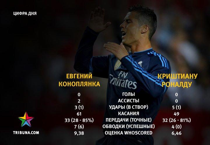 Футбол. ЕВРО - 2012. Матч сборных Украины и Франции