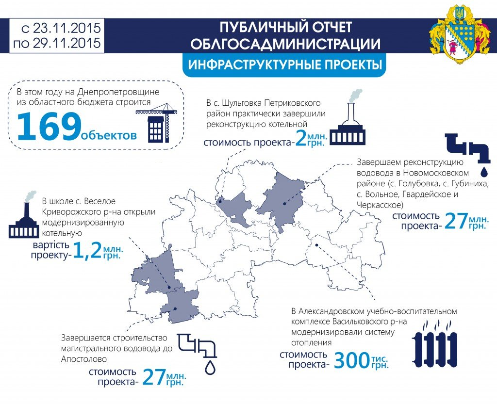 Инфраструктура_01_рус_30.11.2015_01-01-01-1