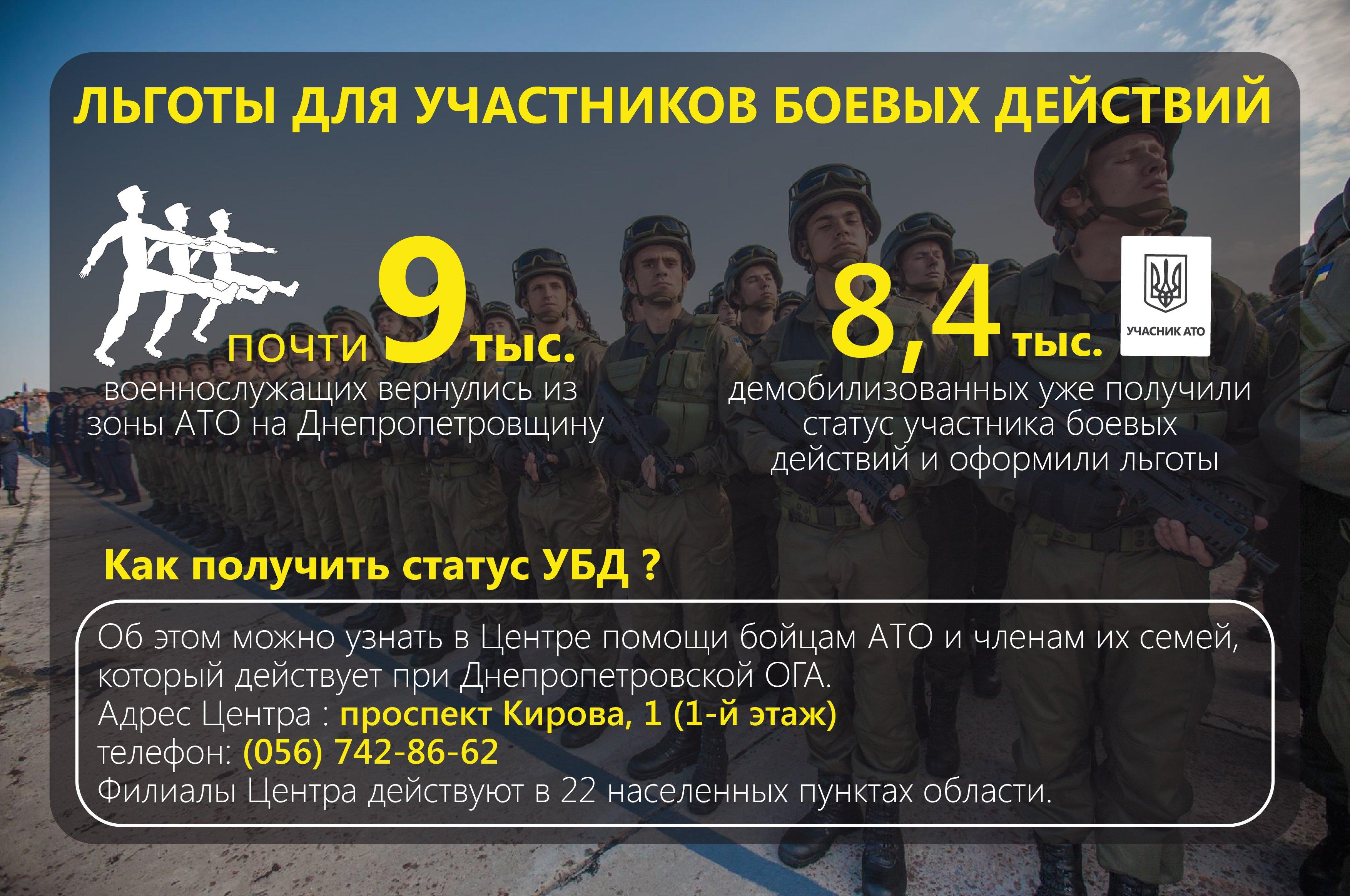 П_льги_УБД_рус-01-1