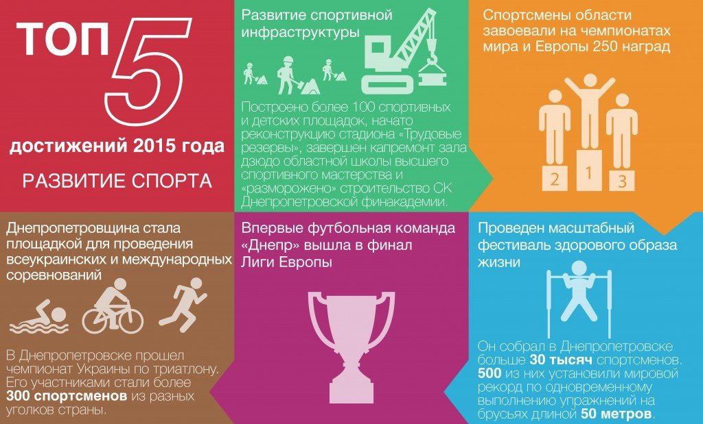 ТОП_5_ спорт_РУС_01-01