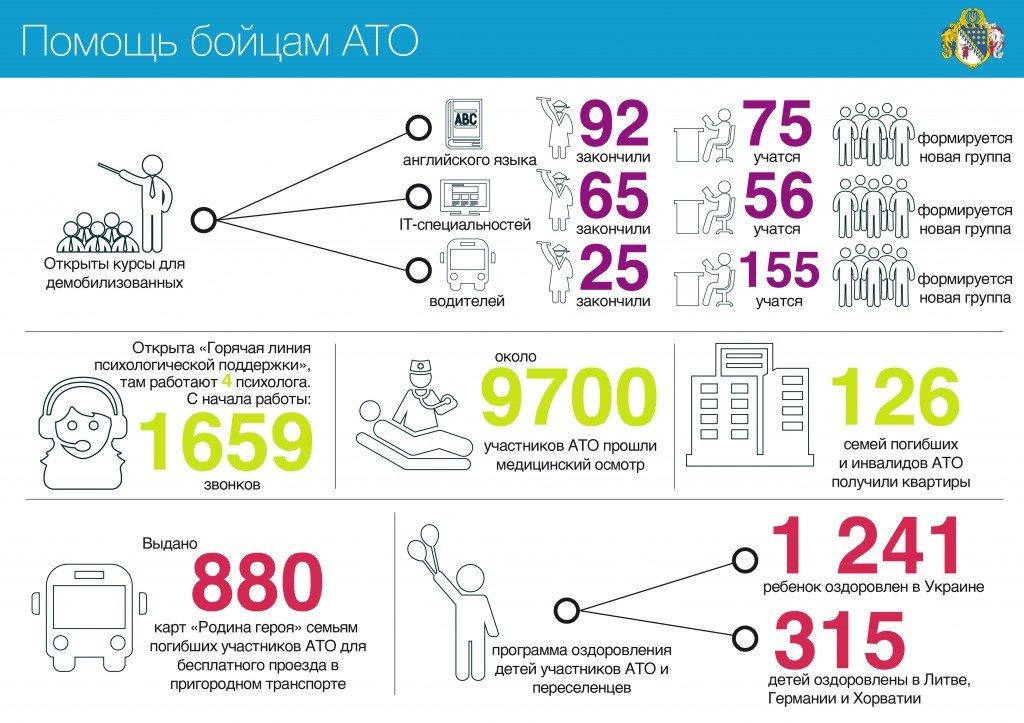 АТО_01_РУСai-01 (1)