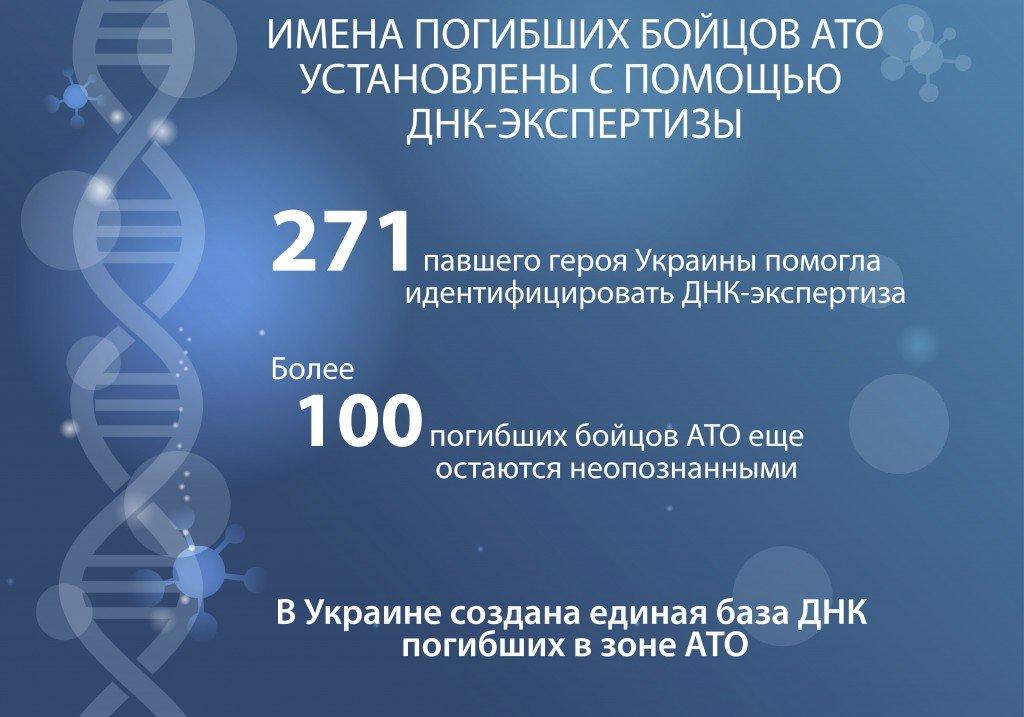 ДНК_экспертиза_рус_01-01