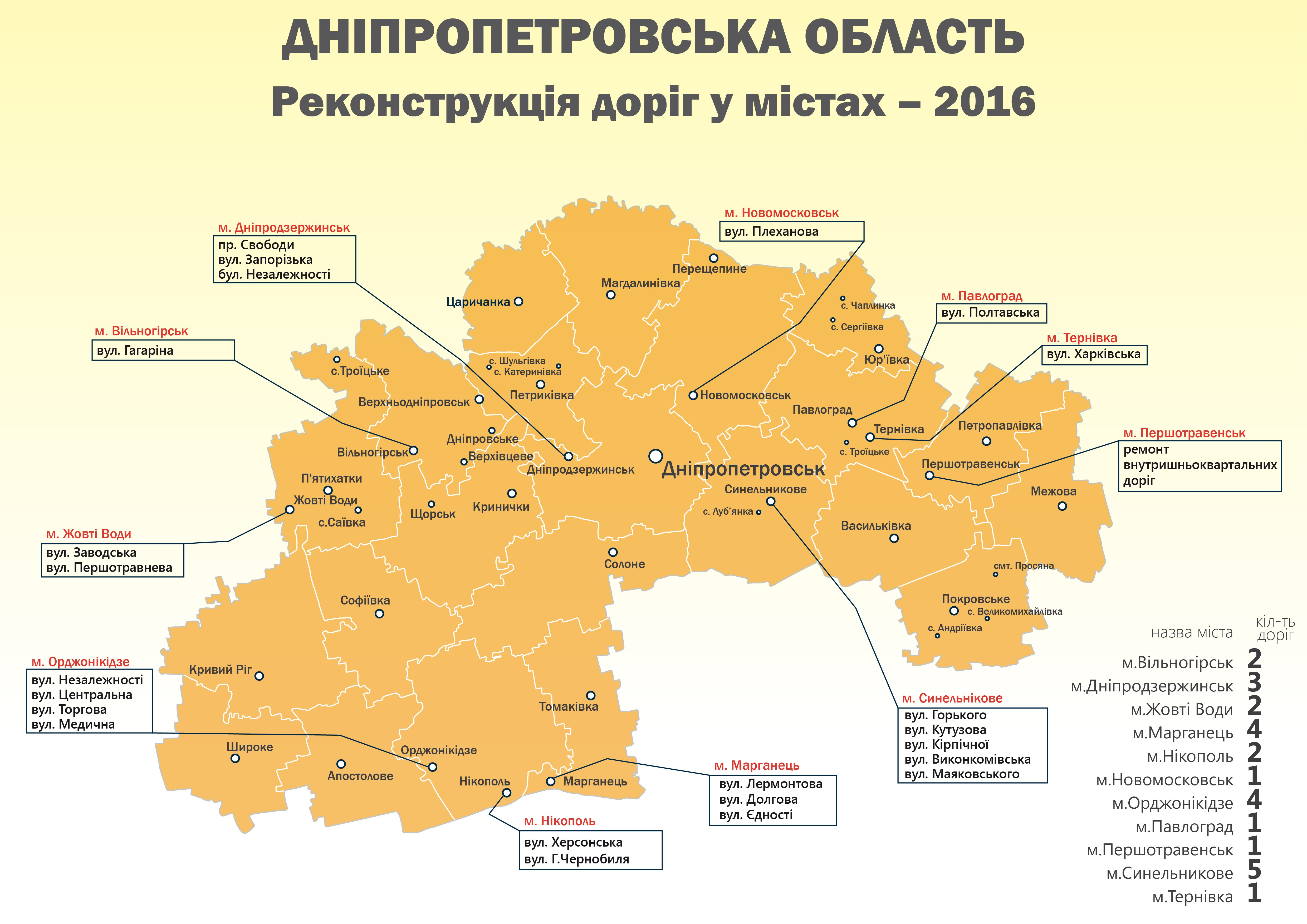 карта_дороги_города_укр_03-01-1