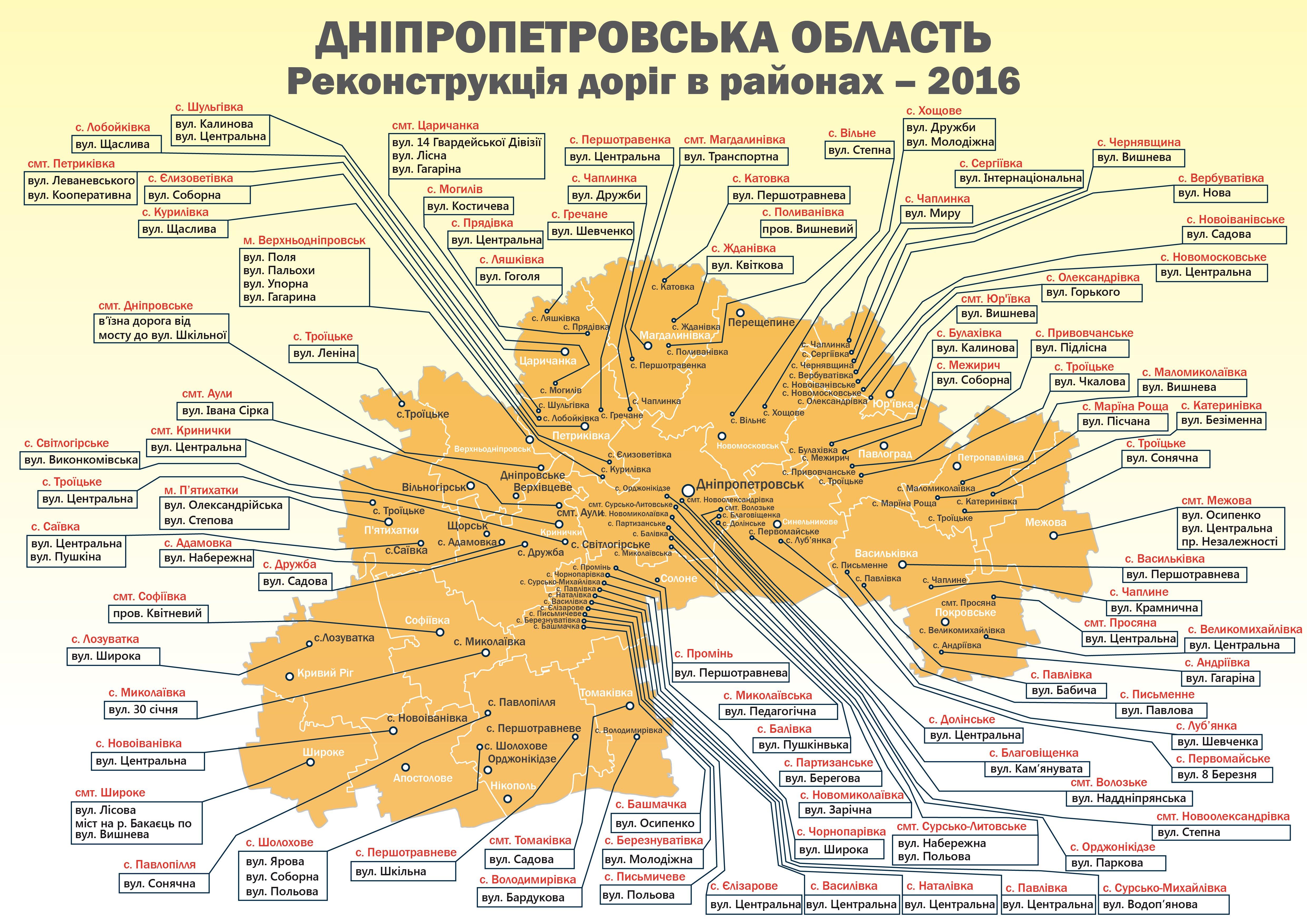 карта_дороги_районы_укр_03-01-2
