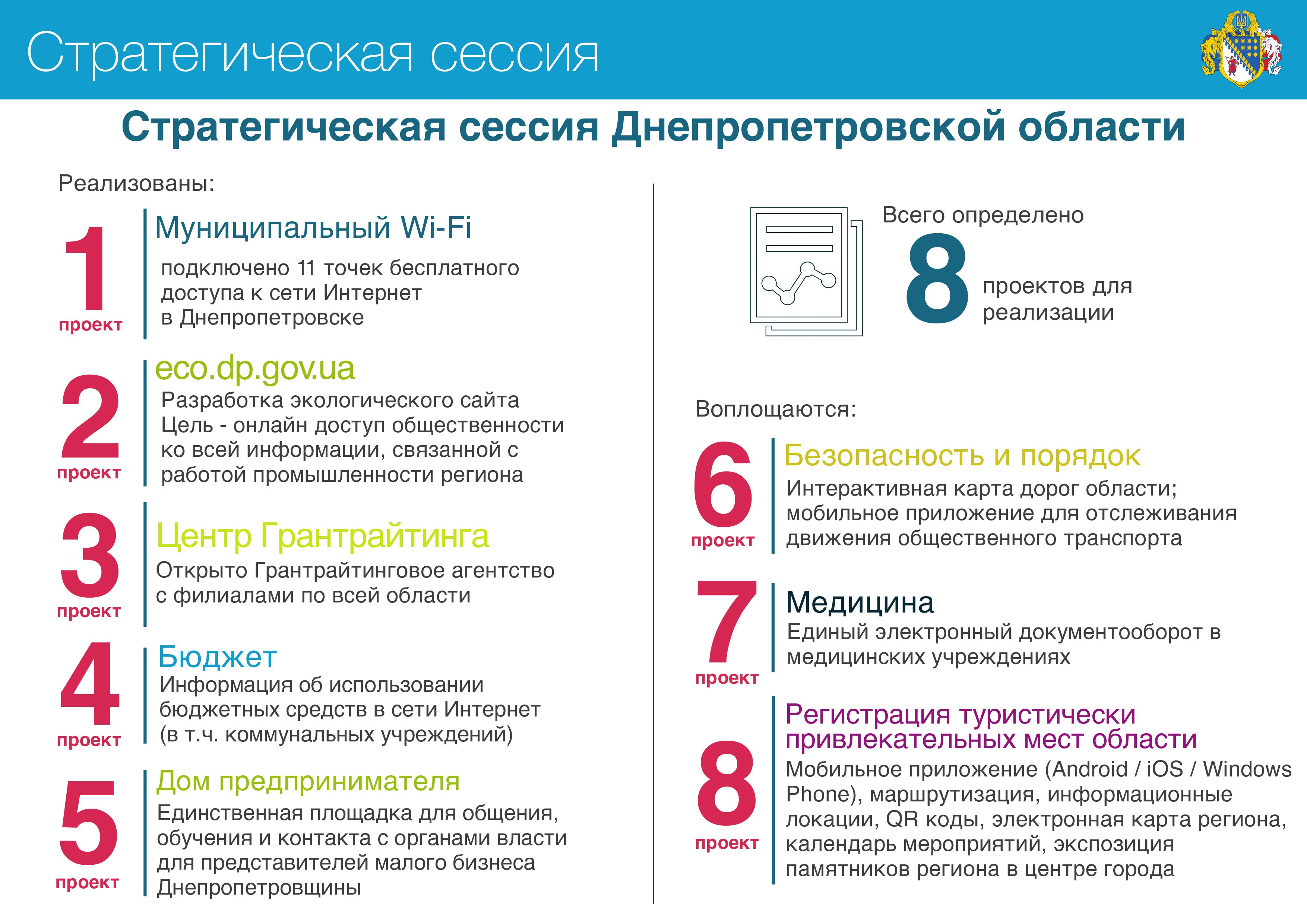 сотрудничество_с_общественниками _страт_сесия_рус-01-1