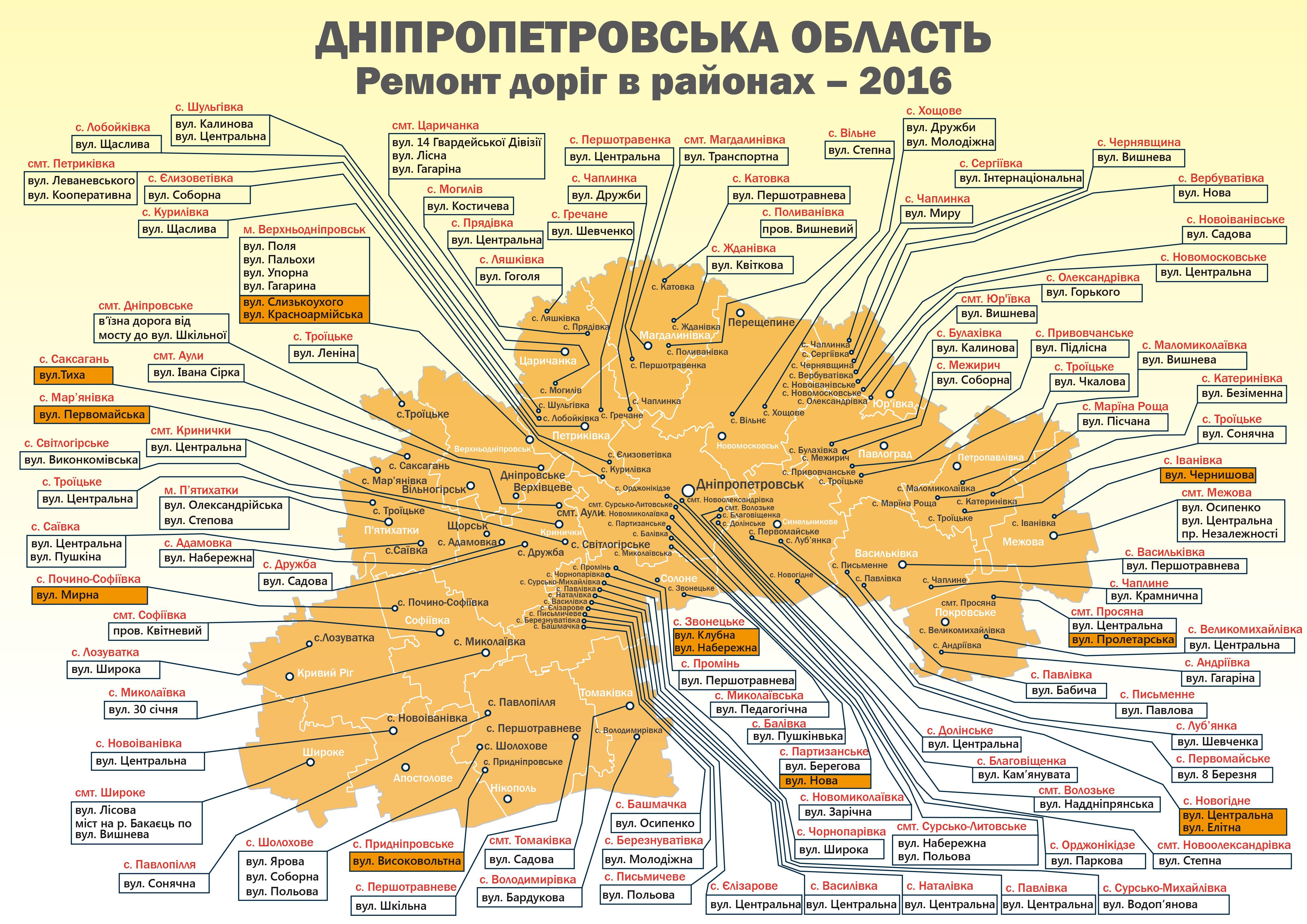 карта_дороги_районы_укр_03-01-4