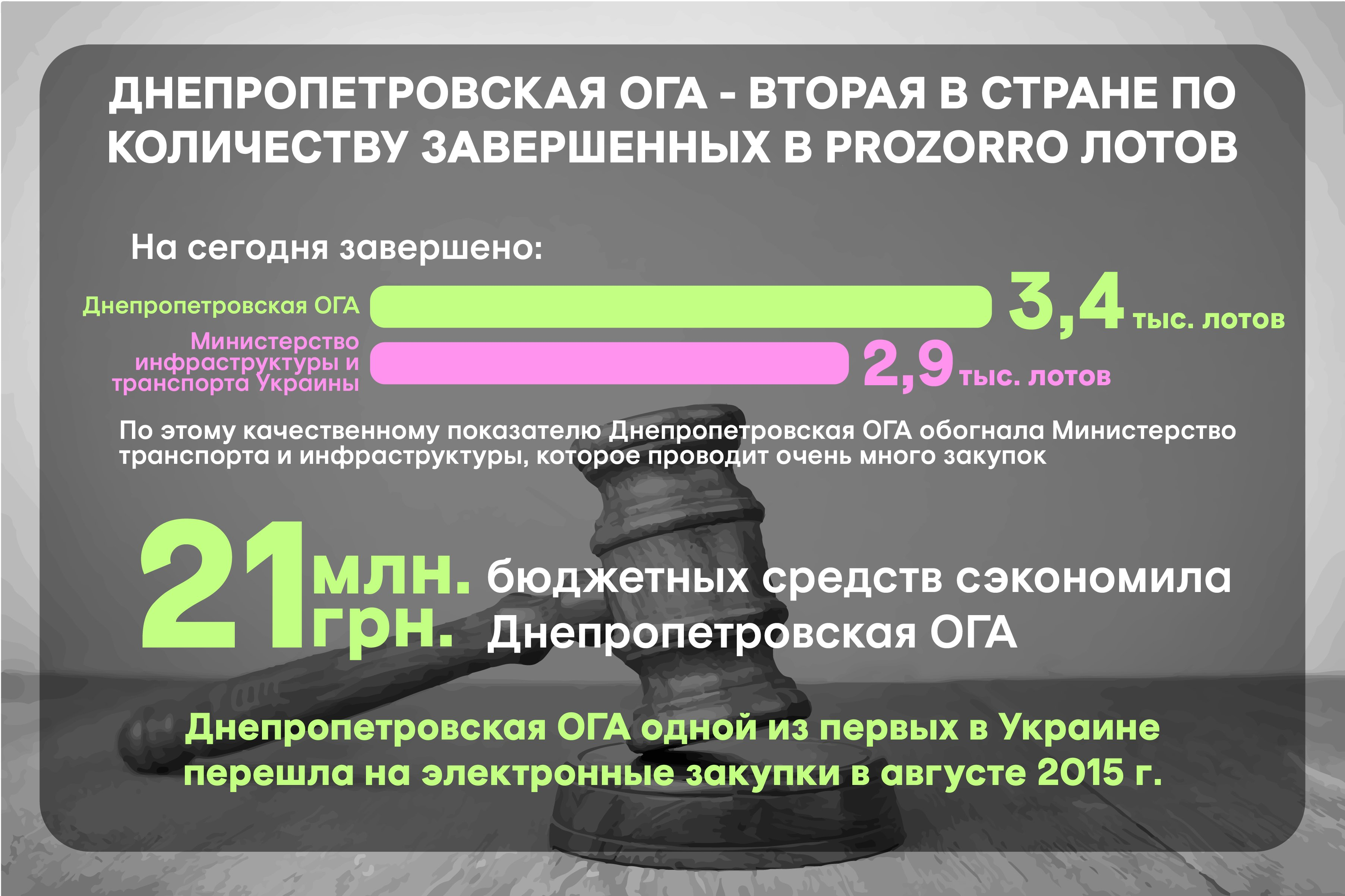 prozorro_рус_01-01