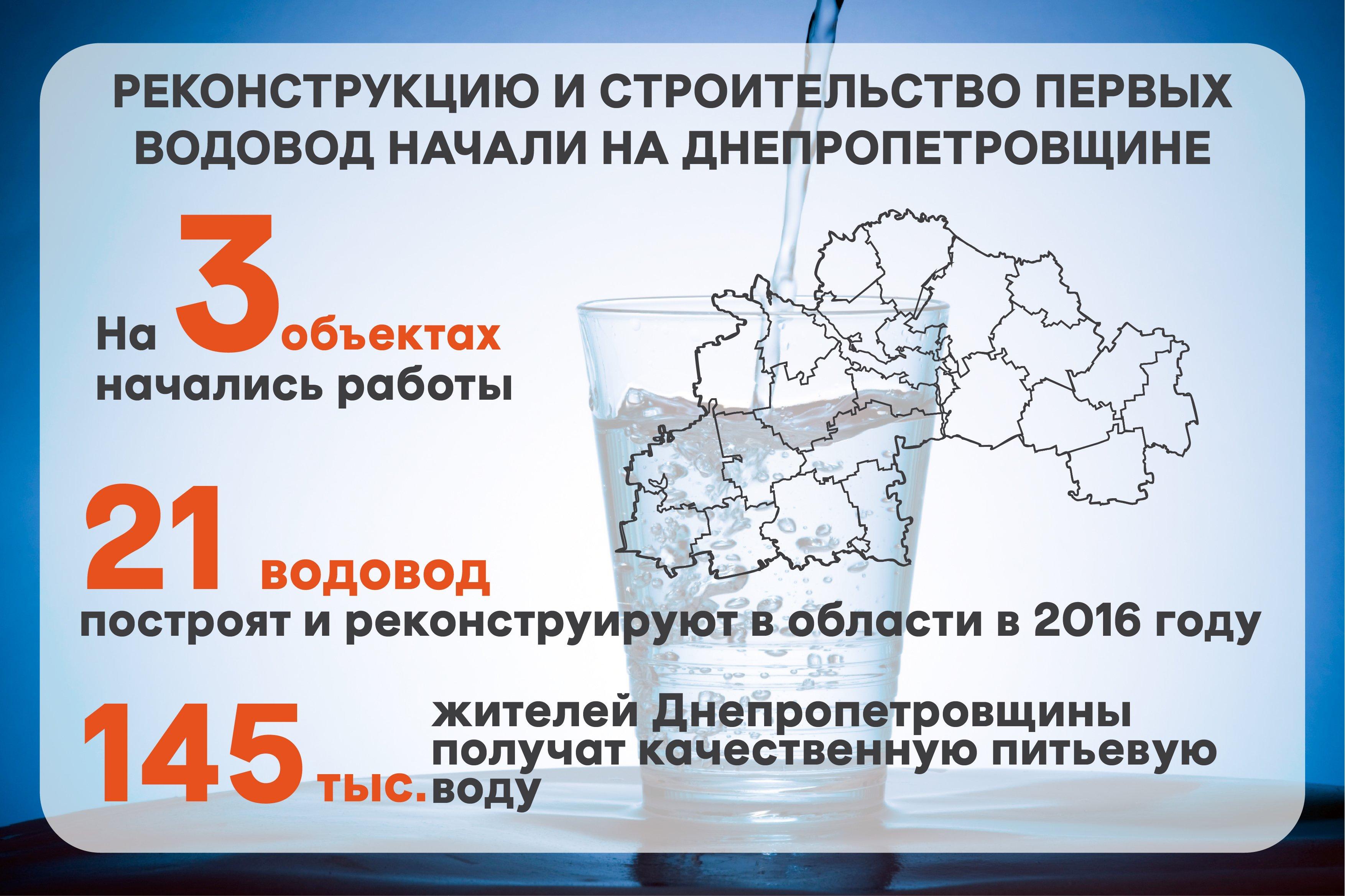 водовод__19.04.2016_рус_01-01