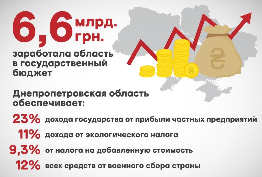 госбюджет_13.05.16_рус-01
