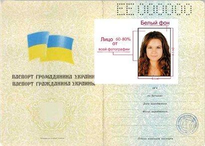 замена фотографии в паспорте в 45 лет в украине