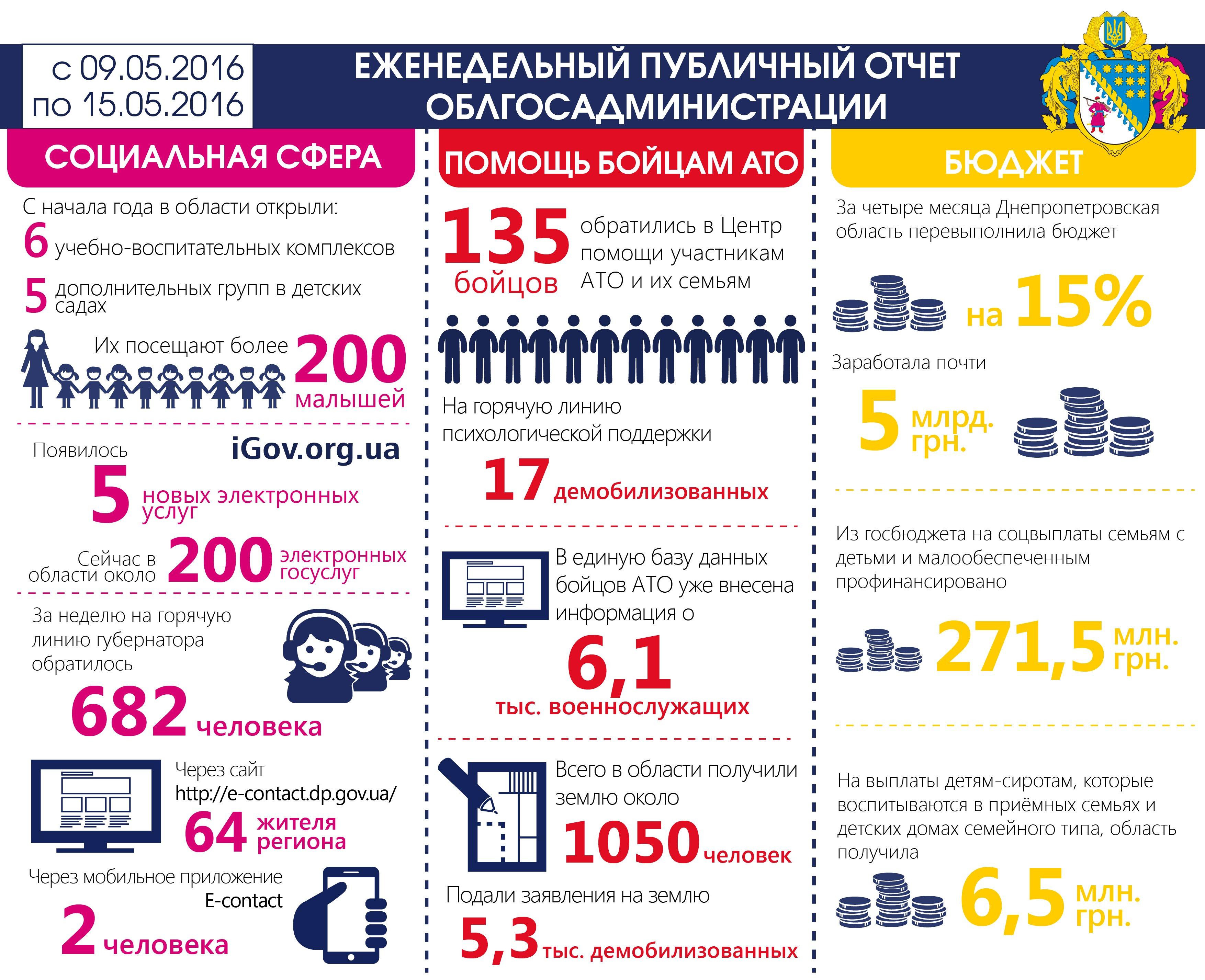 недельный отчет_01_рус_16.05.2016-01 (1).jpg