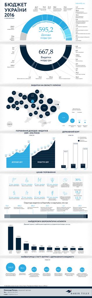 picture_ukrainian-budget-201_2836_p0