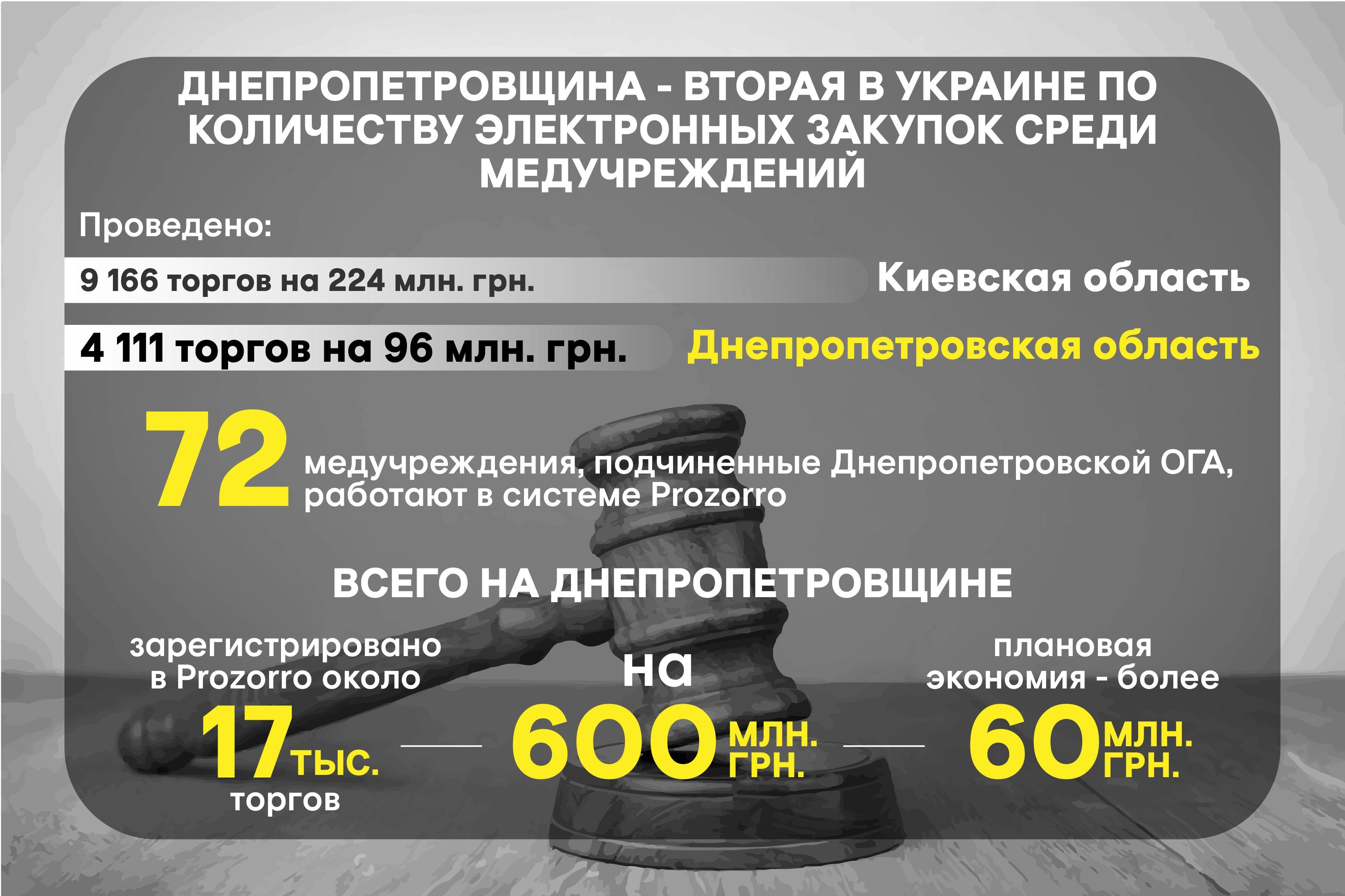 prozorro_17.05.16_рус-01 (4)