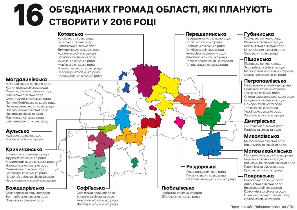 децентрализация_2016_укр-01.jpg