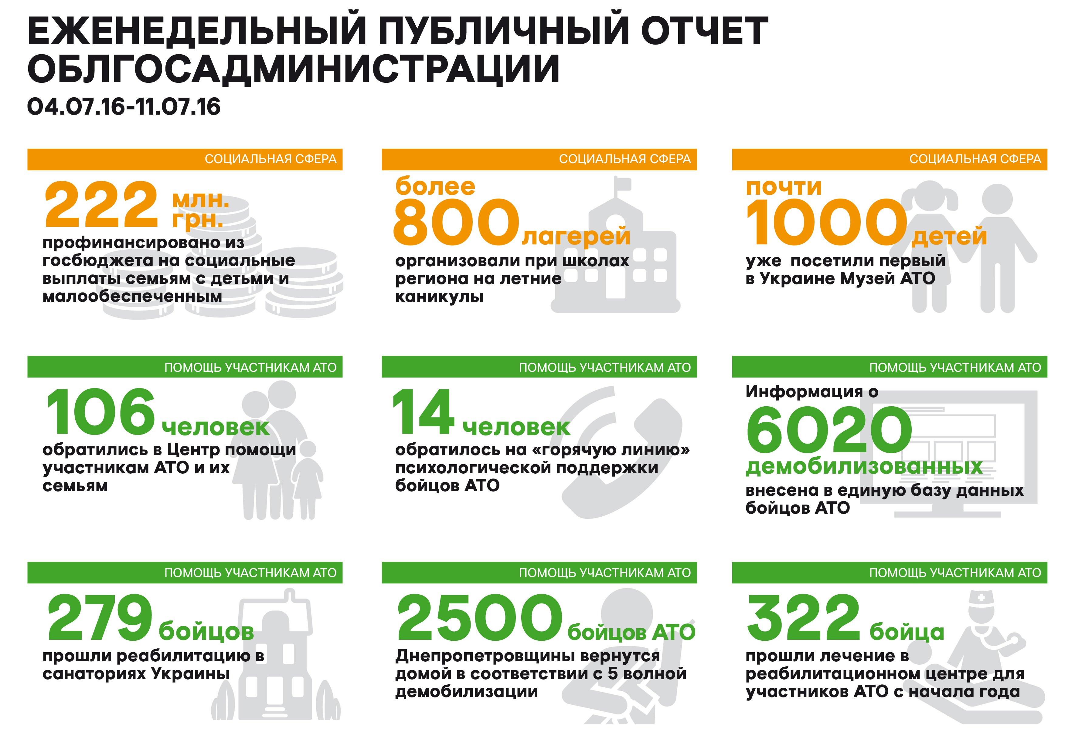 Недельный_отчет_11.07.16_рус_01-01