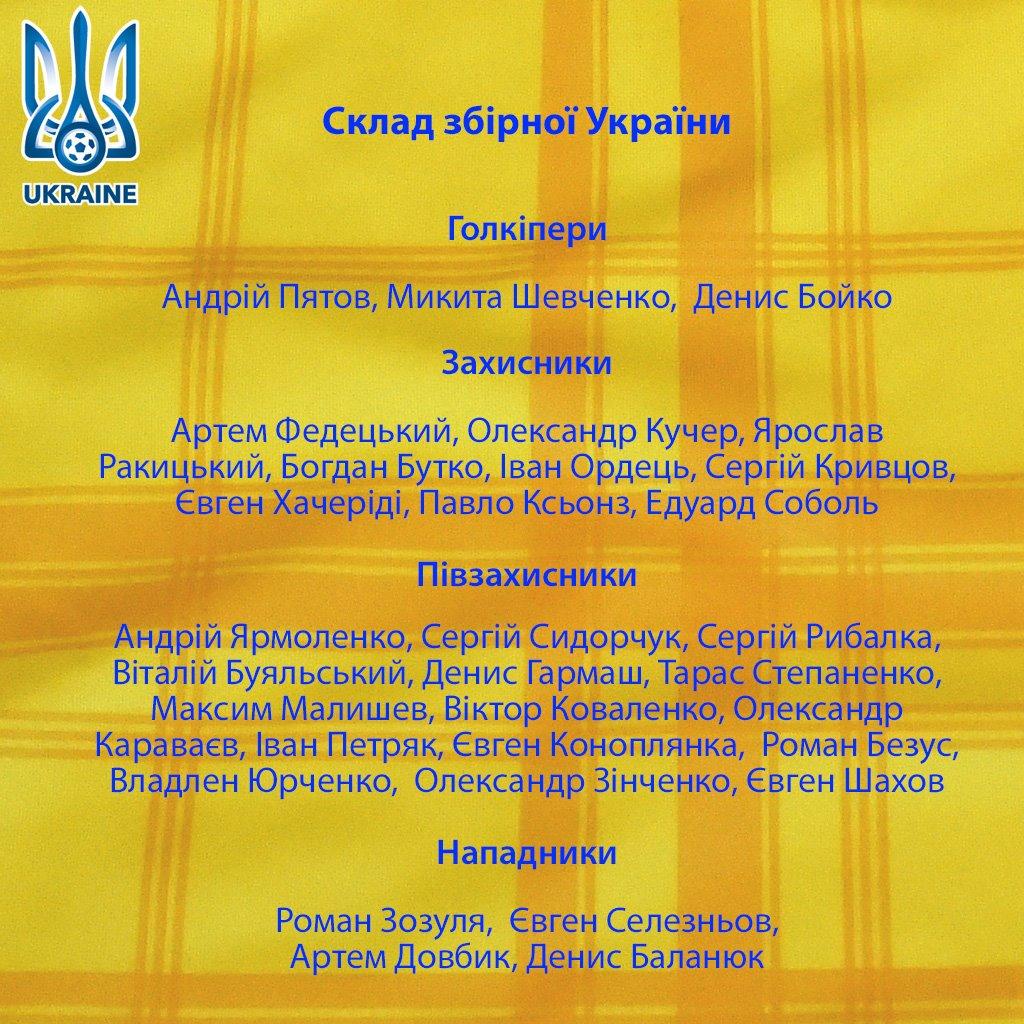 ФФУ пригласила болельщиков наоткрытую тренировку сборной Украинского государства