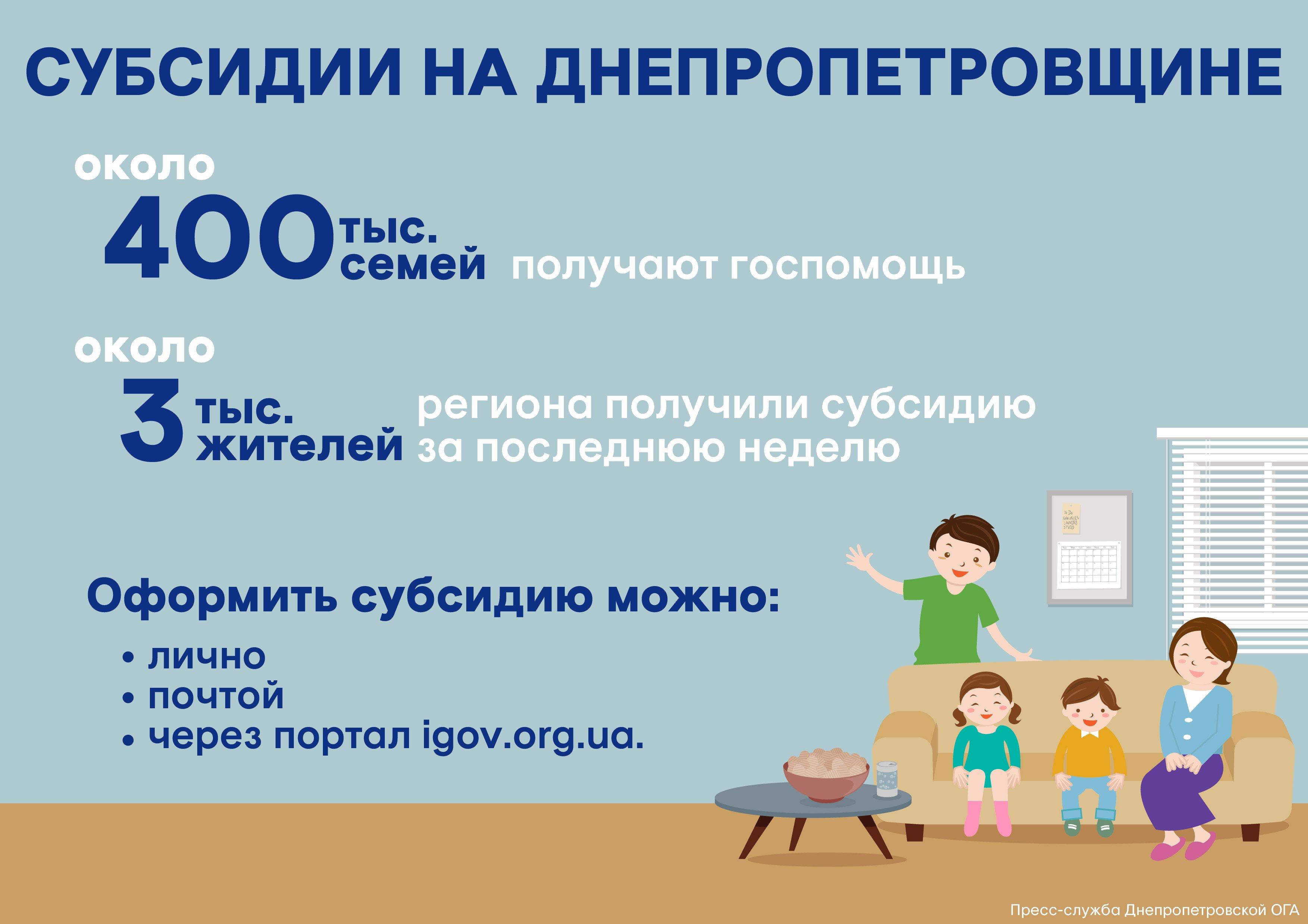 Субсидии_рус_01_04.08.16-01