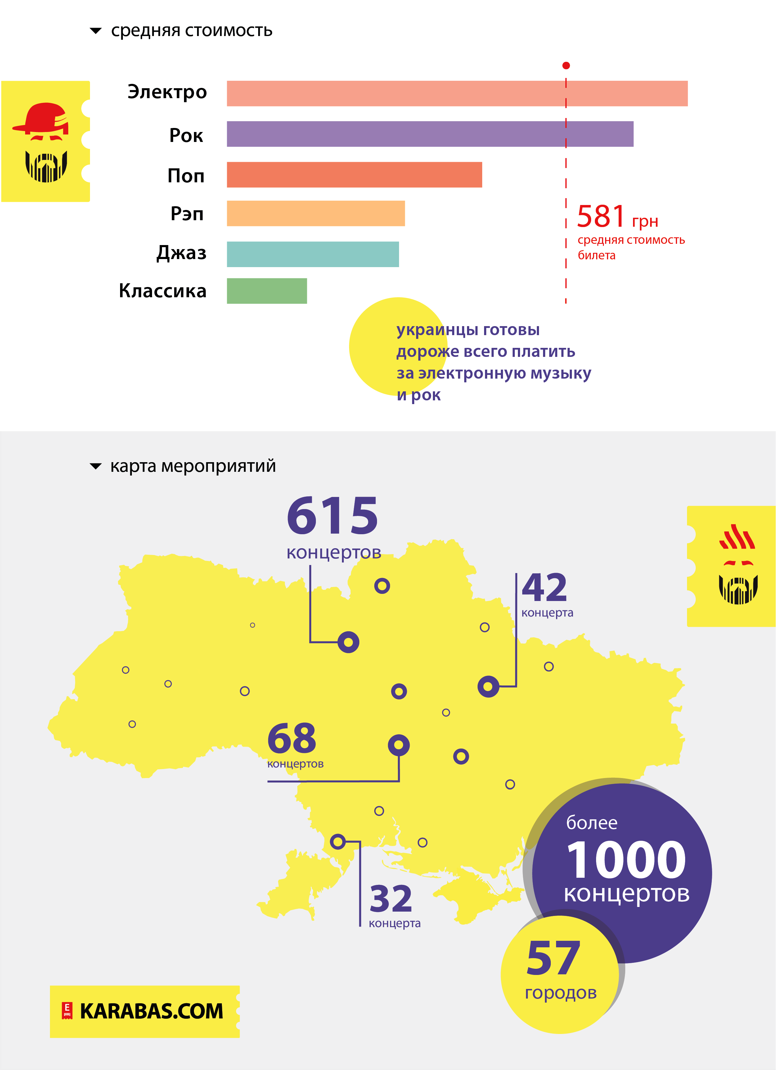 infographic_600_ru_print