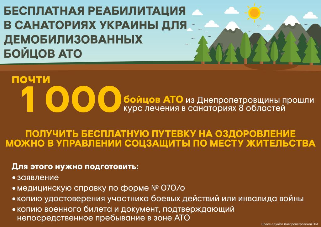 санатории_рус_01-01-1