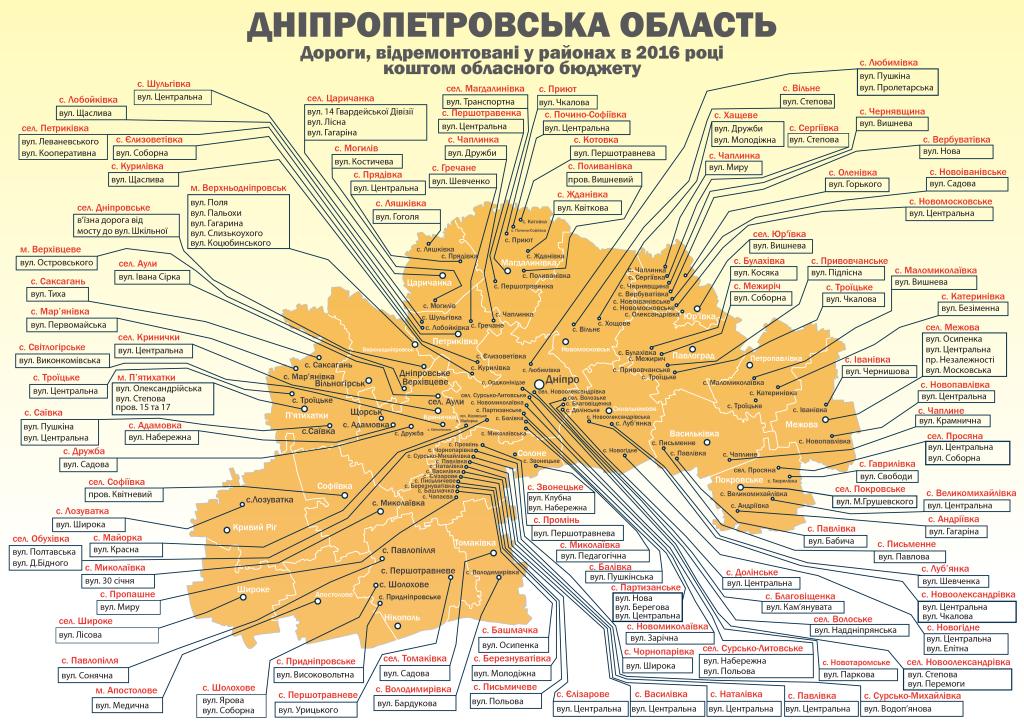 карта_дороги_районы_укр_03-01