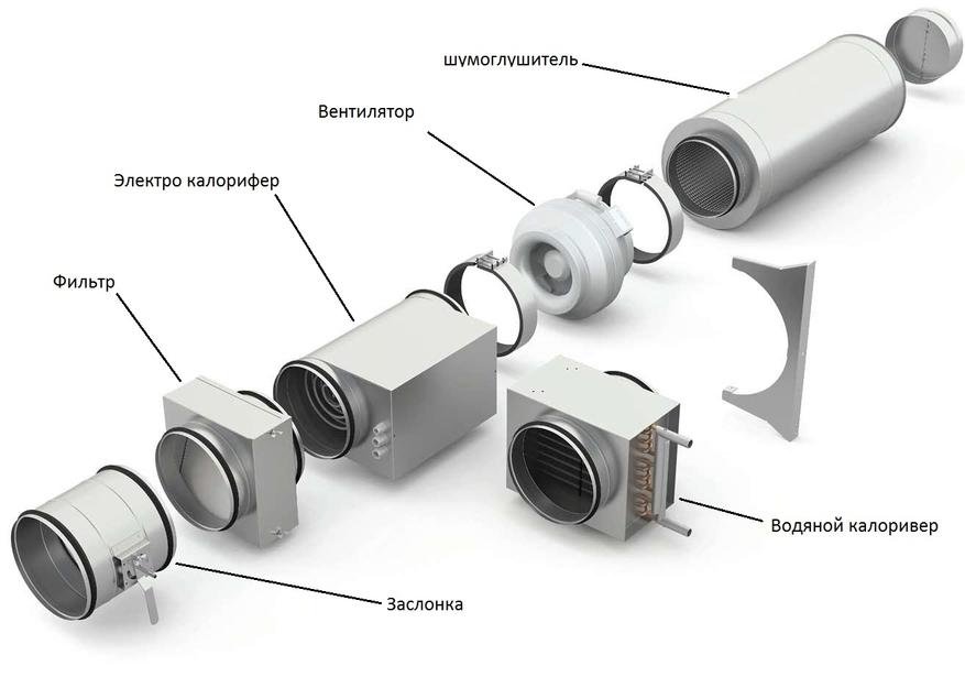 nabornaya-sistema-ventilyacii1