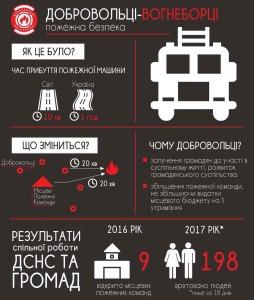 infograf_pojeji