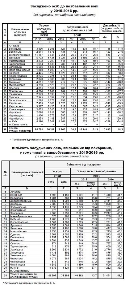 stat_osuzhd (1)