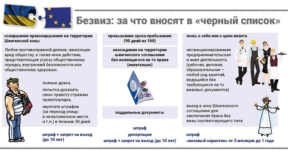 chernyj-spisok
