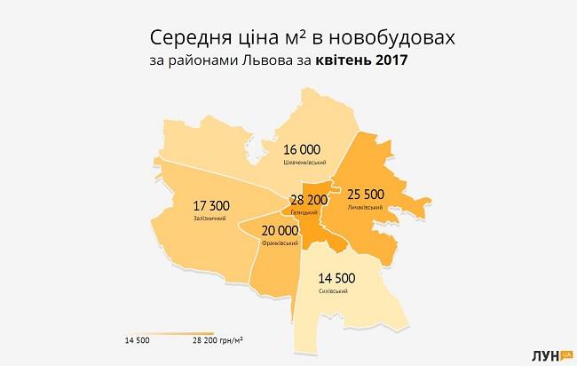 lun-statistika-cen-uah-raiony-lvov