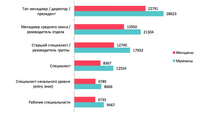 Snymok-ekrana-2017-09-18-v-11.40.53-680x402