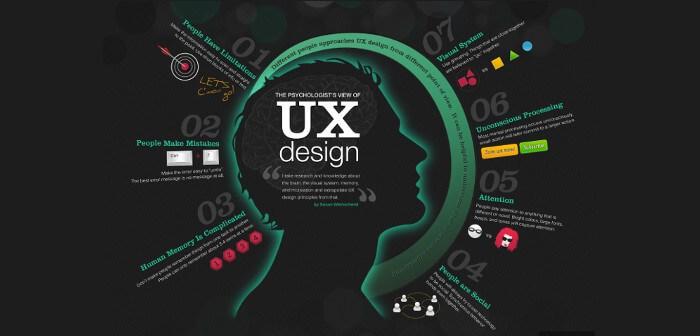 Как UI и UX дизайн влияют на развитие бизнеса  c8ba5ab0ec619