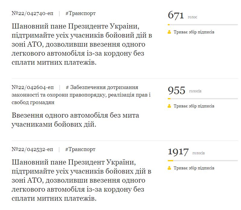 Opera-Знімок_2018-02-12_154855_petition.president.gov_.ua_
