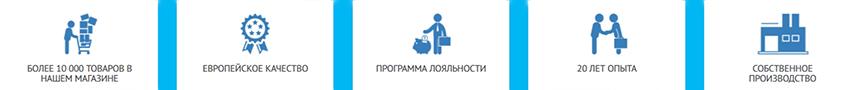 Новости Днепра про Graviterm