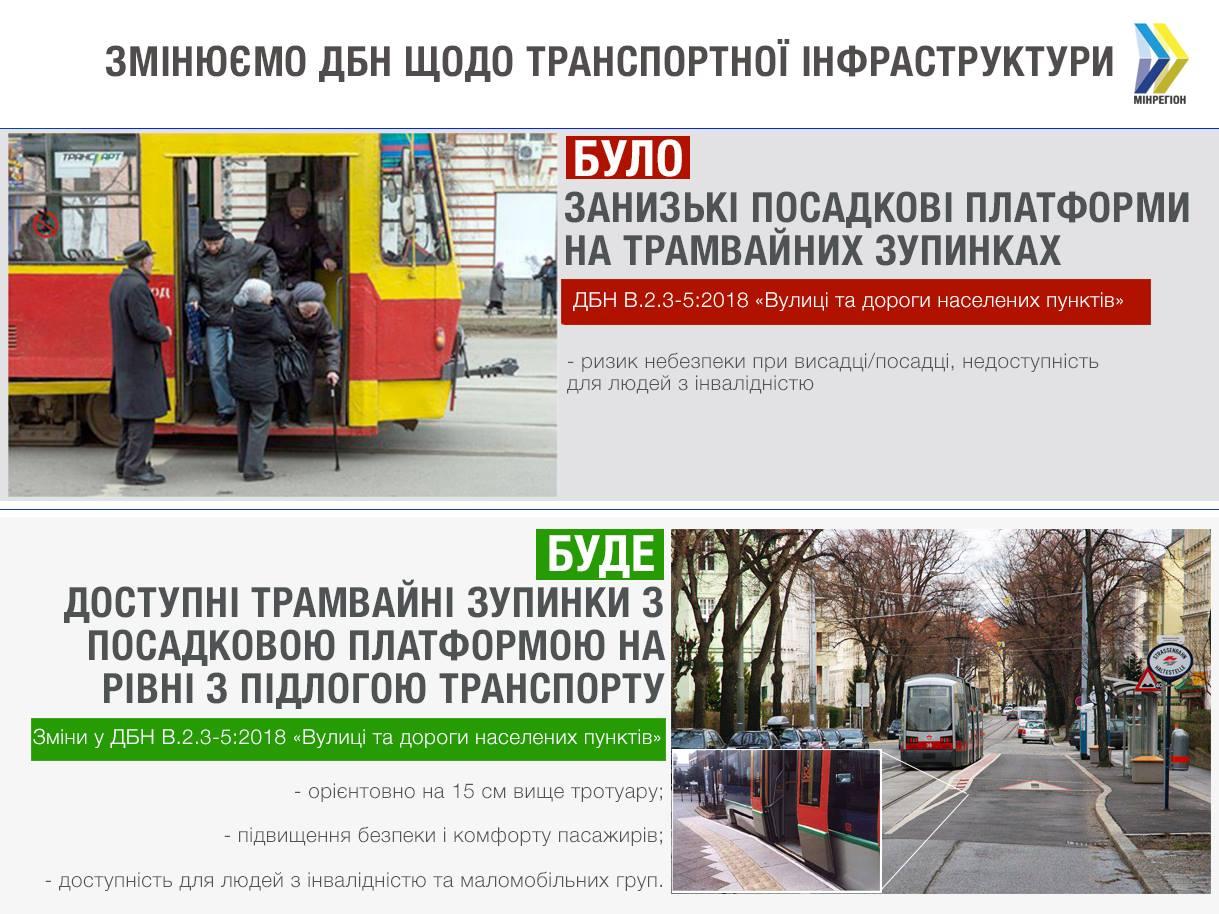 Новости Днепра про В Украине полностью изменят условия посадки в трамваи