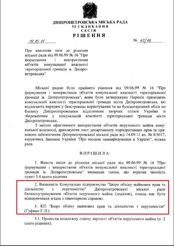 6 28 - Геннадий Гуфман: трудовой путь, бизнес и госслужба
