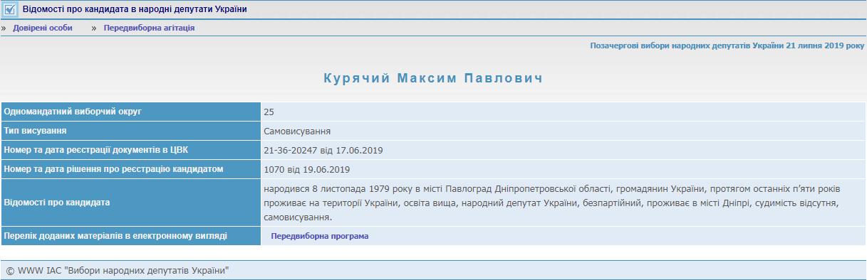 Кого мы будем выбирать в народные депутаты: главное о Максиме Курячем. Новости Днепра