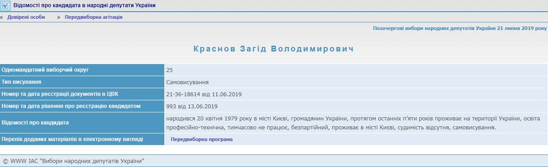Кого мы будем выбирать в народные депутаты: главное о Загиде Краснове. Новости Днепра