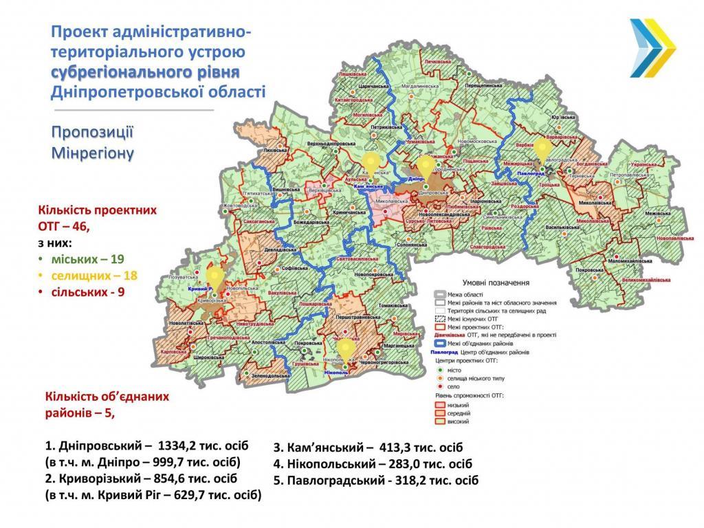 Новости Днепра про Минрегион представил новое районное деление Днепропетровщины и еще 3-х областей