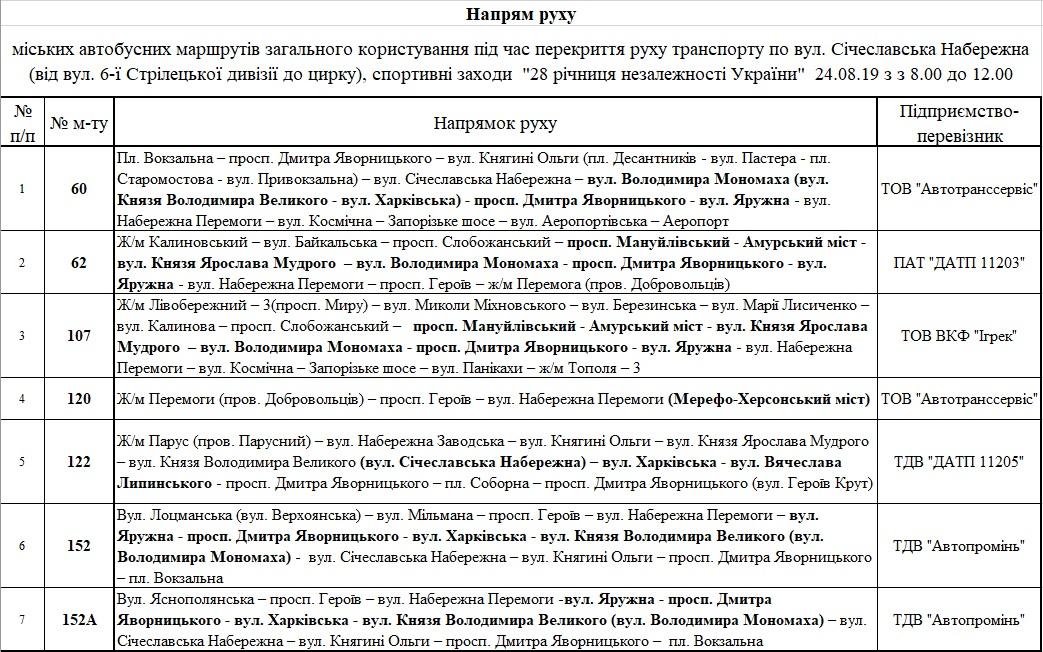 На День независимости перекроют центр Днепра. Новости Днепра