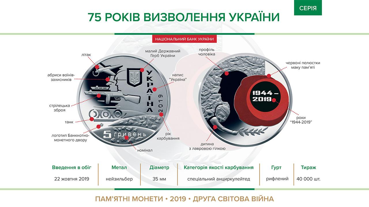 В Украине ввели новую памятную монету. Новости Украины