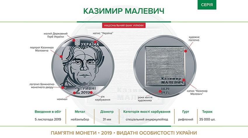 2 памятные монеты ввели в оборот в Украине. Новости Украины