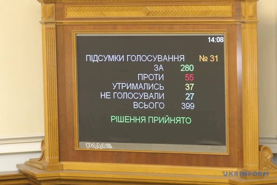 Верховная Рада приняла Госбюджет на 2020 год. Новости Украины